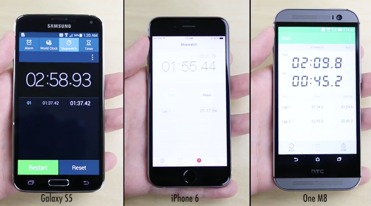 iPhone 6 vs Samsung S5 vs Htc One M8
