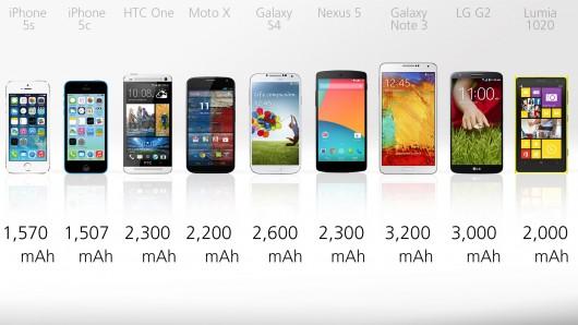 smartphone-comparison-2013-2-0