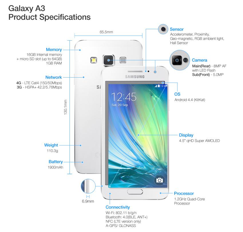 Samsugn-Galaxy-A3-hardware