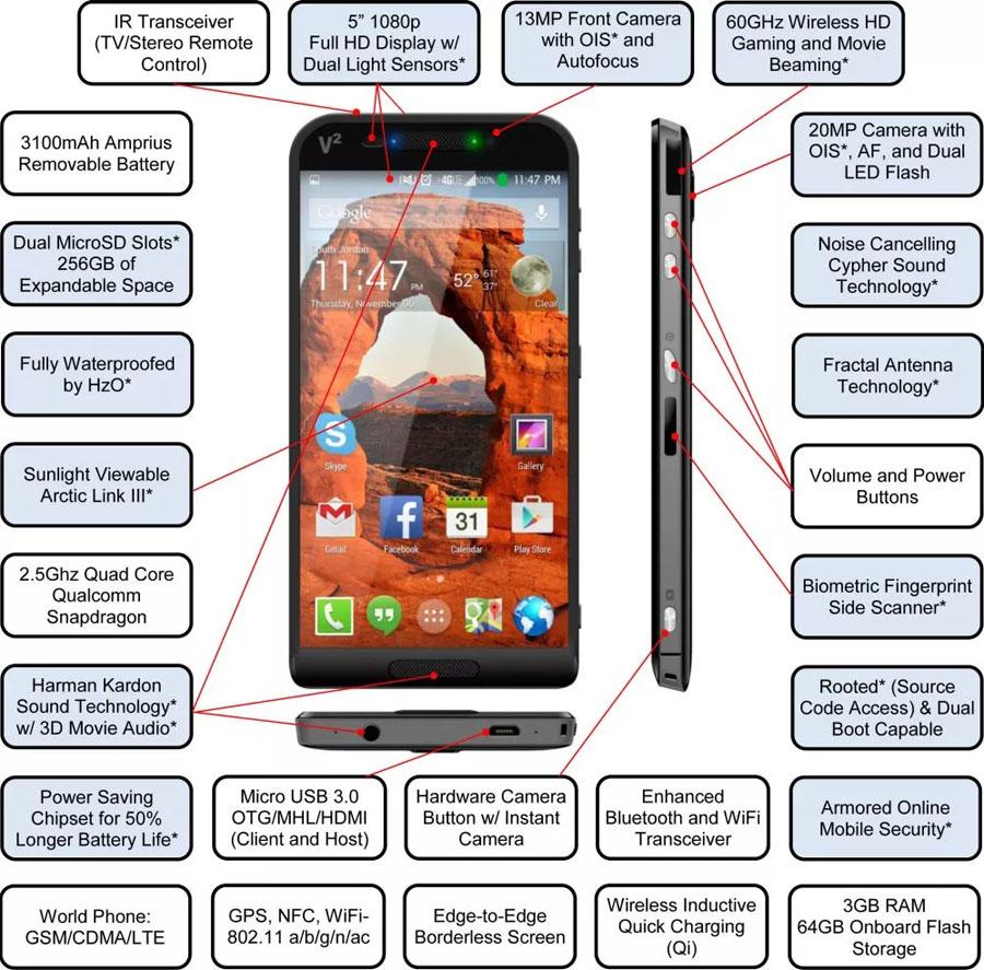 telefonul-cu-320gb-de-spatiu-prezentat-la-ces-2015