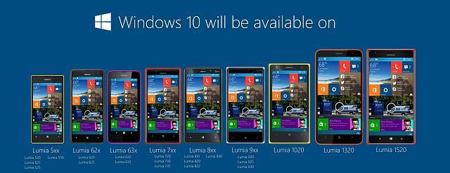 telefoane compatibile cu windows 10