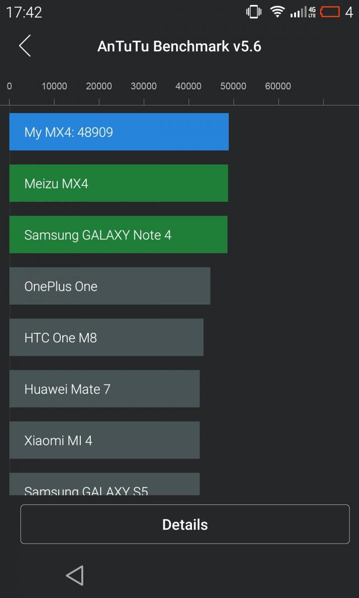 antutu benchmark Meizu Mx4 pic2
