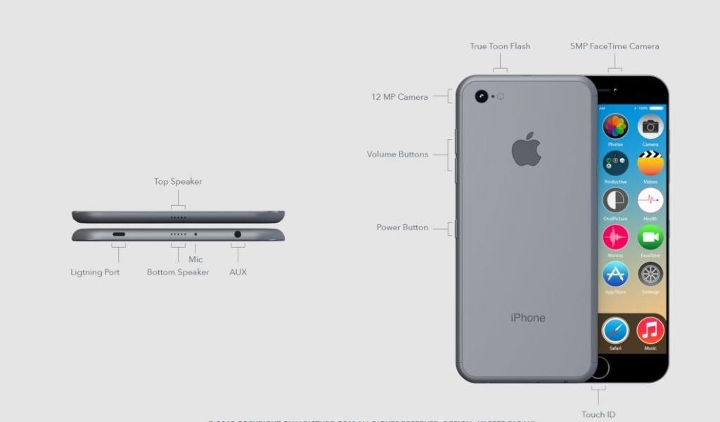 iPhone 7 - butoanele de volum pe partea dreapta