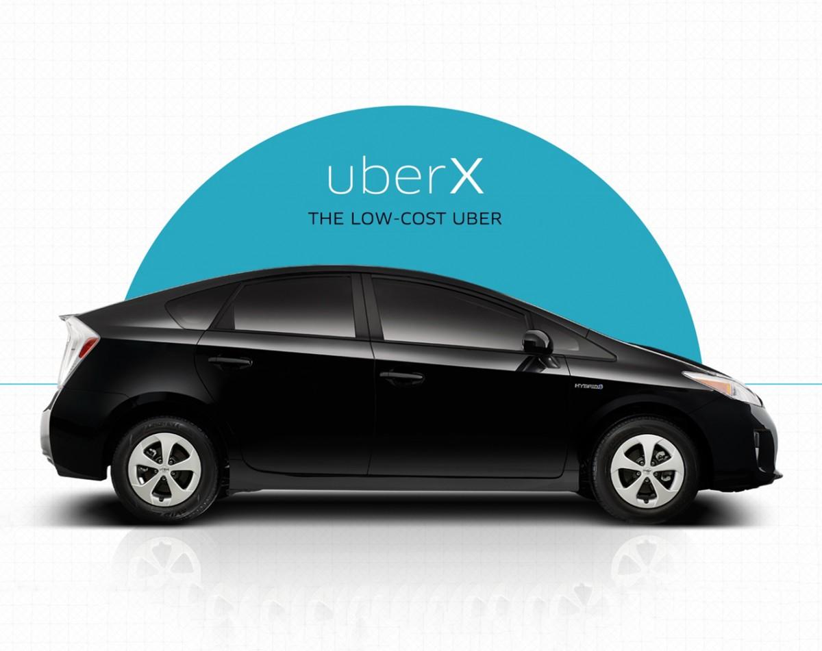 calatoreste cu uber