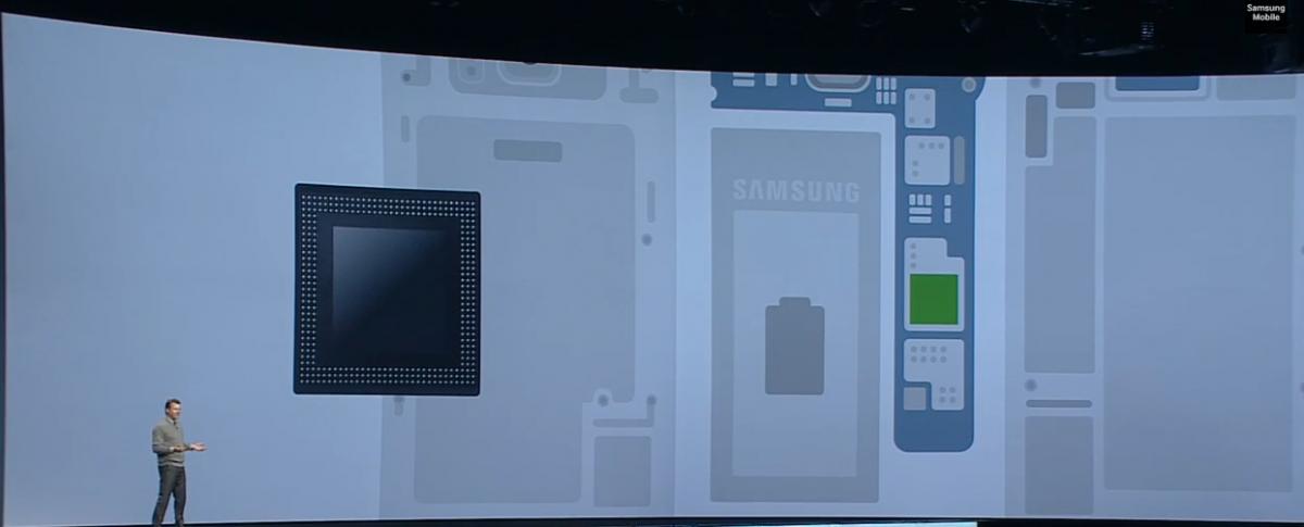 Samsung Galaxy S6 - procesor puternic