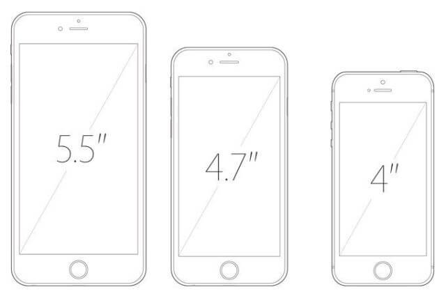 iphone displays