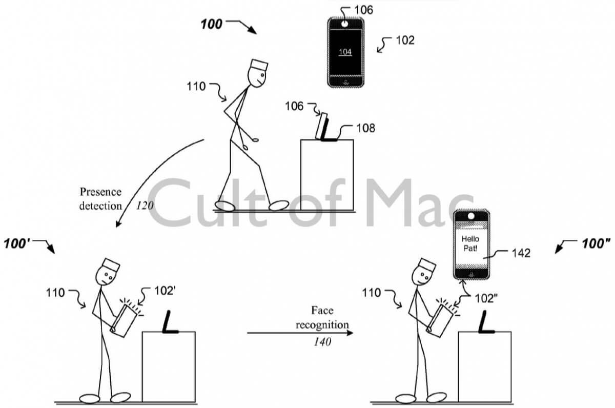 Deblocare prin selfie Apple