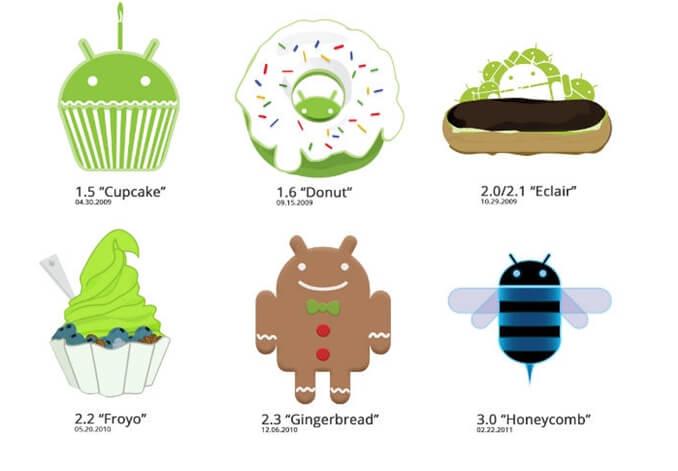android-dulciuri