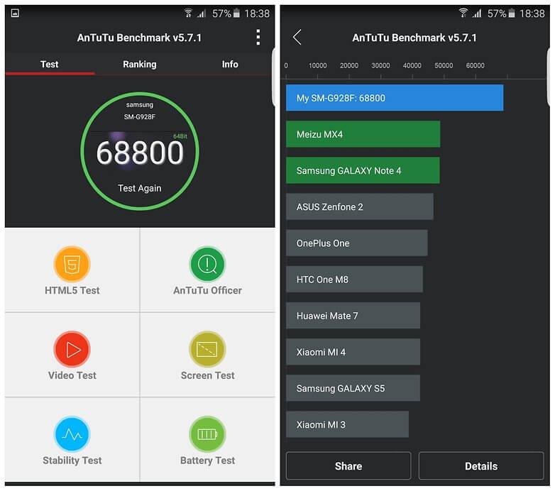 Samsung Galaxy S6 Edge Plus Antutu