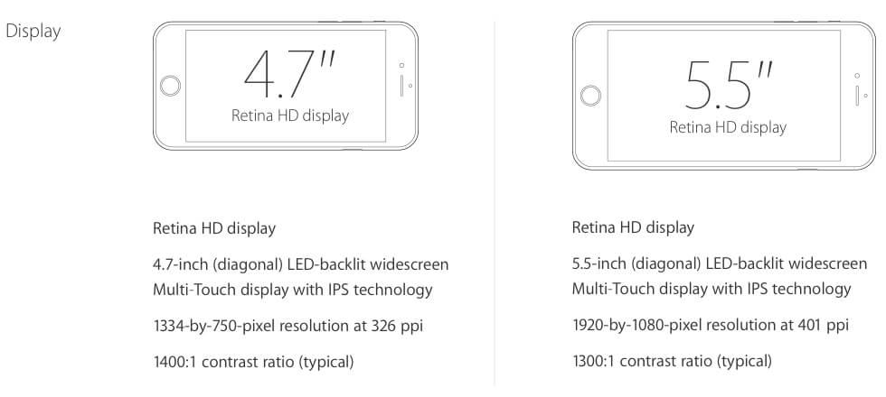 apple-iphone-6-display-specs1