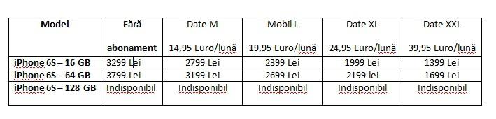 Oferta iPhone 6s Telekom