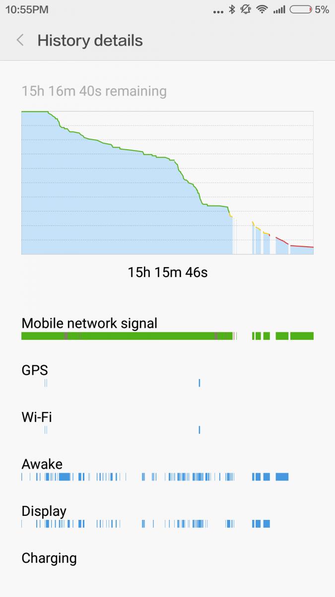 Baterie Xiaomi Redmi Note 2