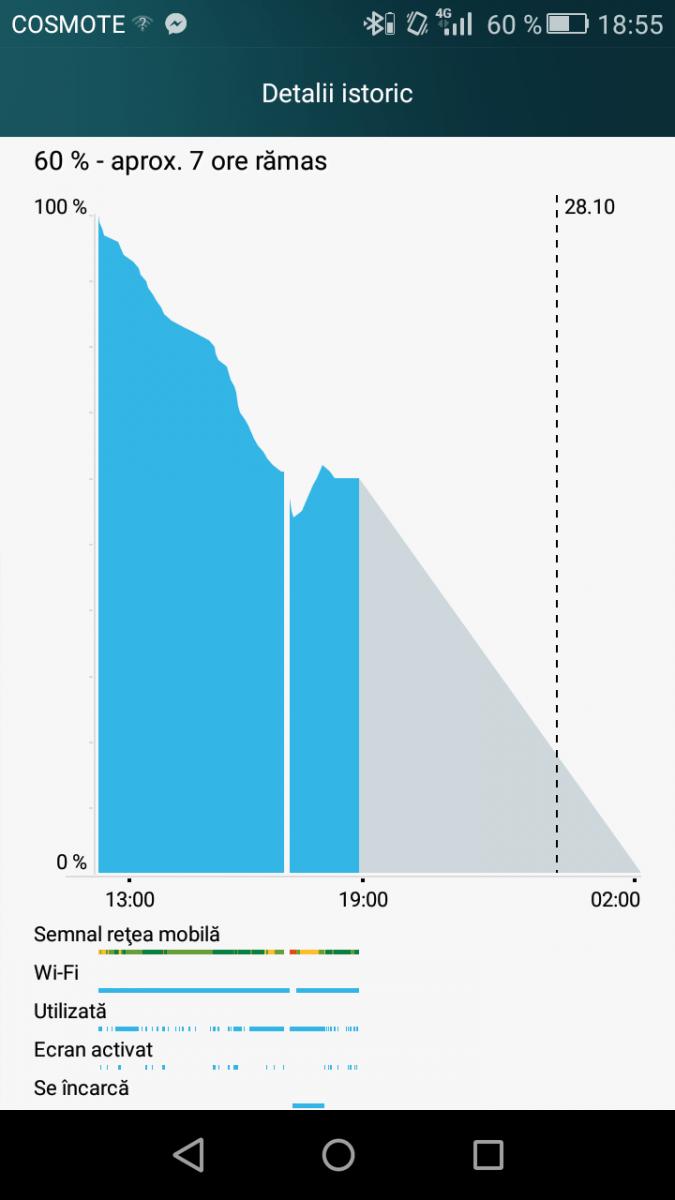 Procentaj Baterie Huawei P8 Lite