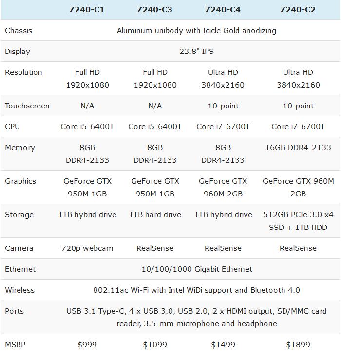 Specificatii variante ASUS ZEN AIO PRO