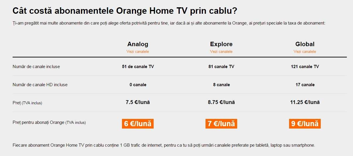 orange-home-tv-cablu