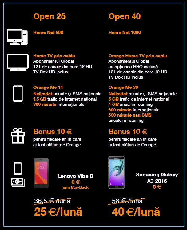 Orange Home internet telefonie fixa internet cablu tv si voce plus internet mobil 4g