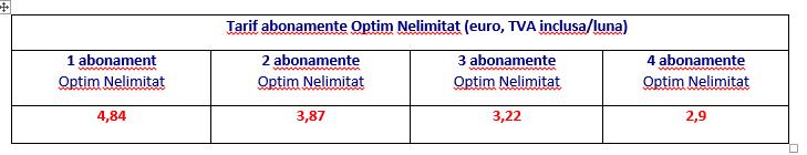 digimobil tarife-optim-nelimitat