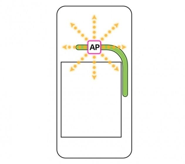 Sistem răcire LG G6