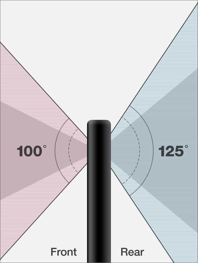 Unghi de cuprindere - camere foto LG G6