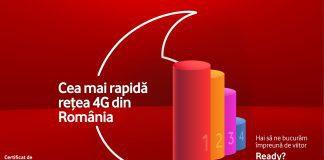 Vodafone - Cea mai rapida retea 4G din Romania