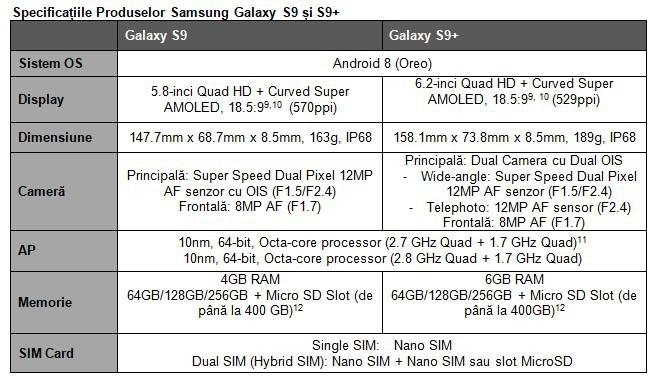 Samsung S9 s9 plus